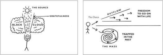 the-tools-diagrams