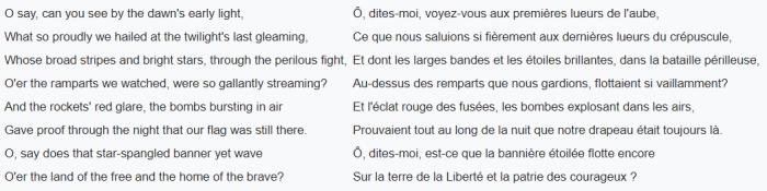 Hymne américain 1 texte original