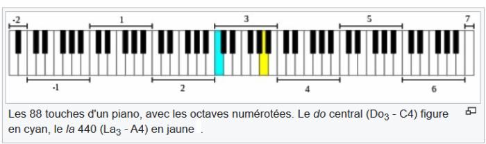 57g. Clavier et la3