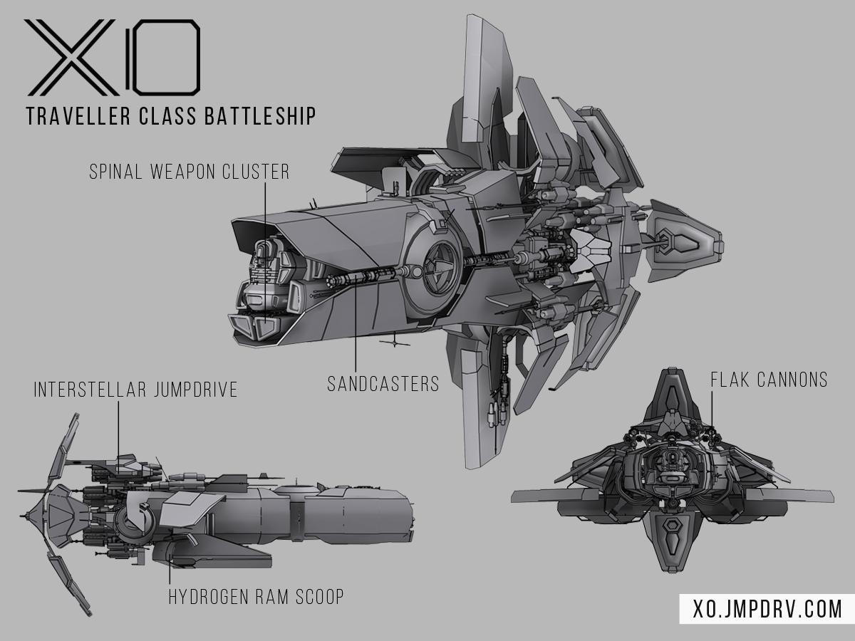 Building A Better Battleship