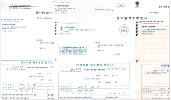 Police Prosectutor Report Shows Jung Myung Seok Absolved of all Charges