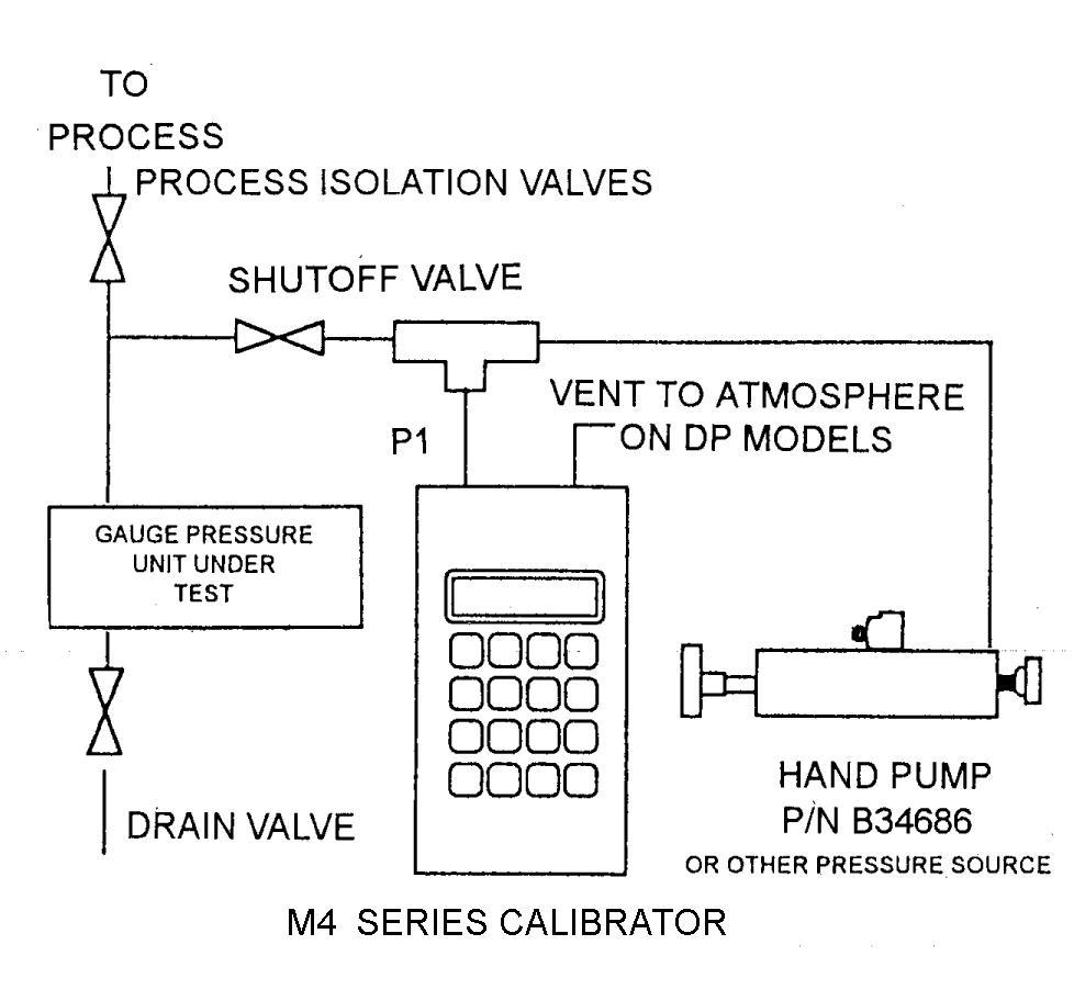 pressure transmitter calibration?resize\\\\\\\=665%2C620\\\\\\\&ssl\\\\\\\=1 lowrance hds 7 wiring diagram lowrance hds 7 gen 3 \u2022 wiring Askoll Bosch Pumps at bakdesigns.co