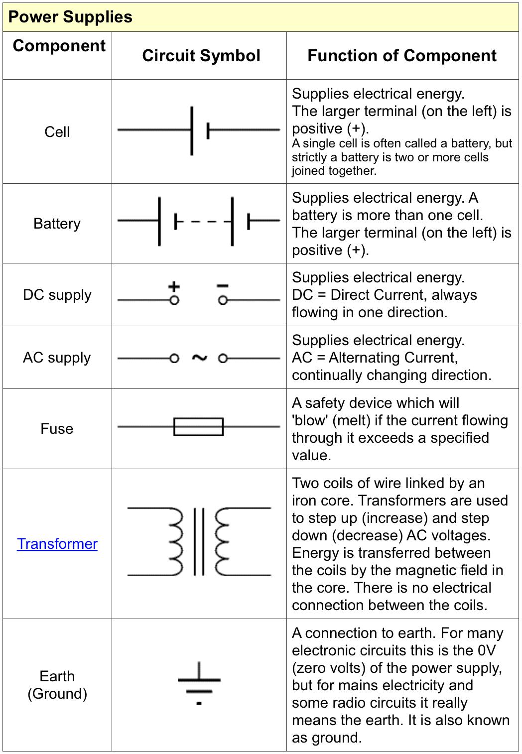 1 Circuits