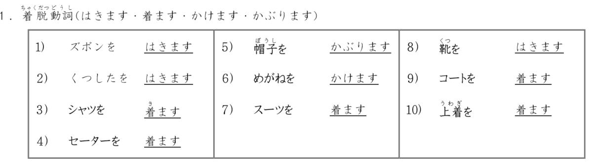 やさしそうで難しい文節と単語(1) | 受験国語の …