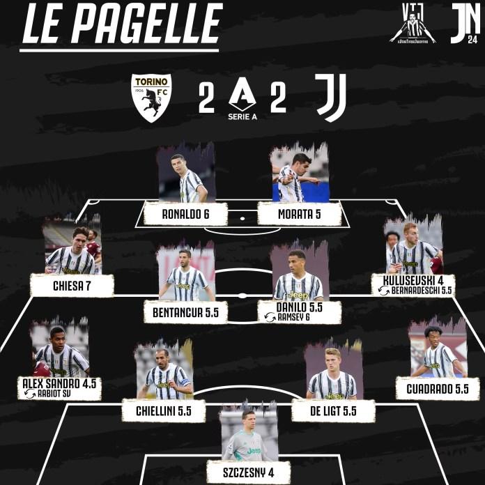 Torino Juventus Pagelle