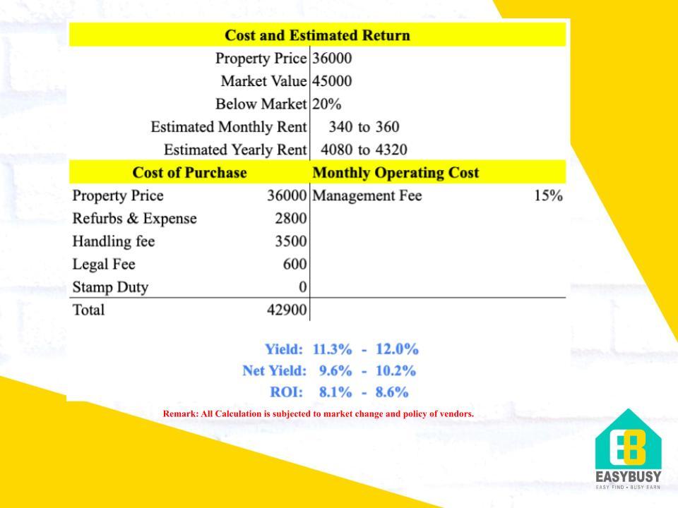 20200812-1 | Cost & Estimated Return of UK Property Investment | JiaYu