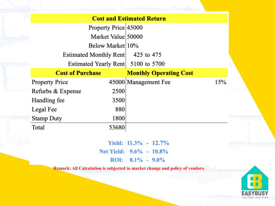20200820   Cost & Estimated Return of UK Property Investment   JiaYu