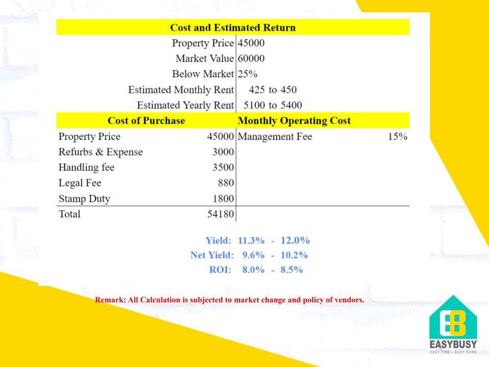 20200829-1 | Cost & Estimated Return of UK Property Investment | JiaYu