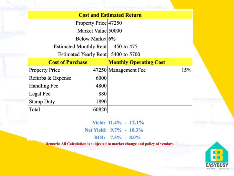 20200909 | Cost & Estimated Return of UK Property Investment | JiaYu