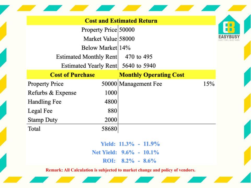 20200911-1   Cost & Estimated Return of UK Property Investment   JiaYu