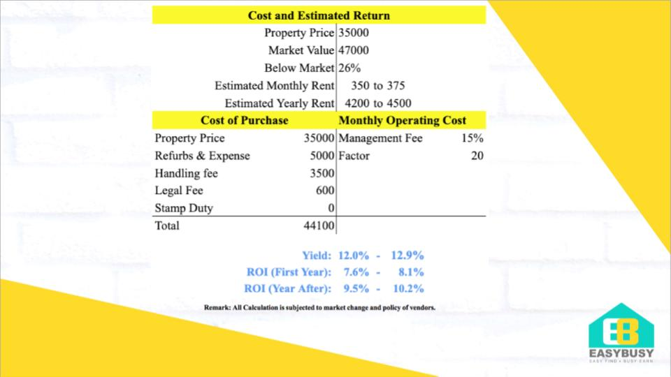 20200801 | Cost & Estimated Return of UK Property Investment | JiaYu