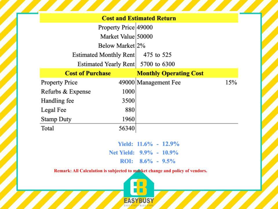 20200819   Cost & Estimated Return of UK Property Investment   JiaYu
