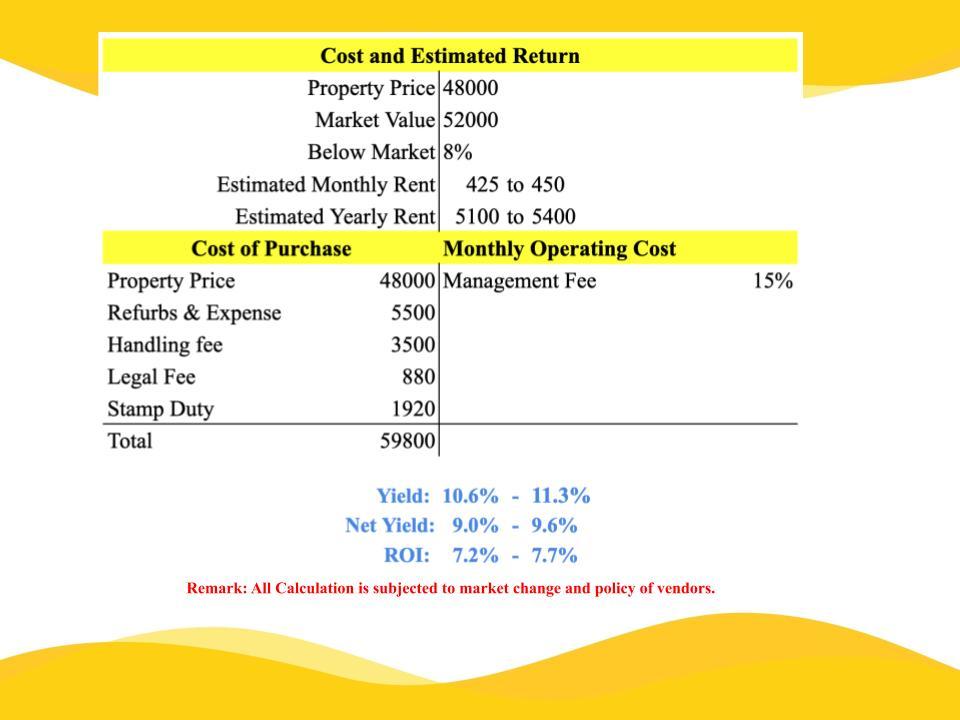 20200822 | Cost & Estimated Return of UK Property Investment | JiaYu