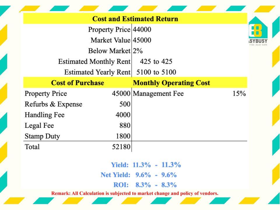 20201125 | Cost & Estimated Return of UK Property Investment | JiaYu