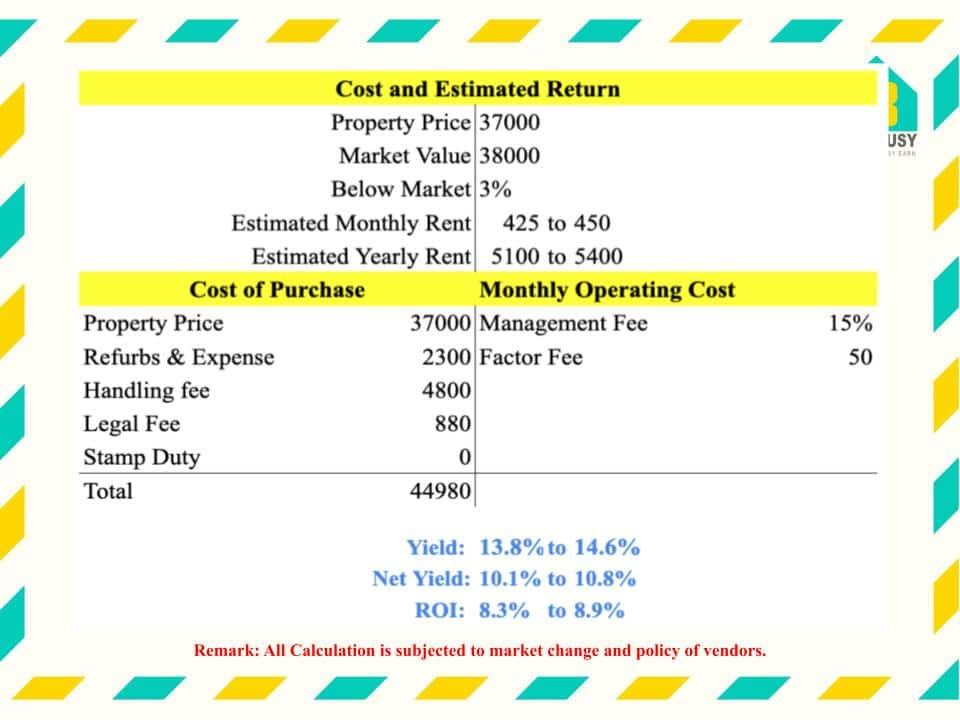 20201211 | Cost & Estimated Return of UK Property Investment | JiaYu