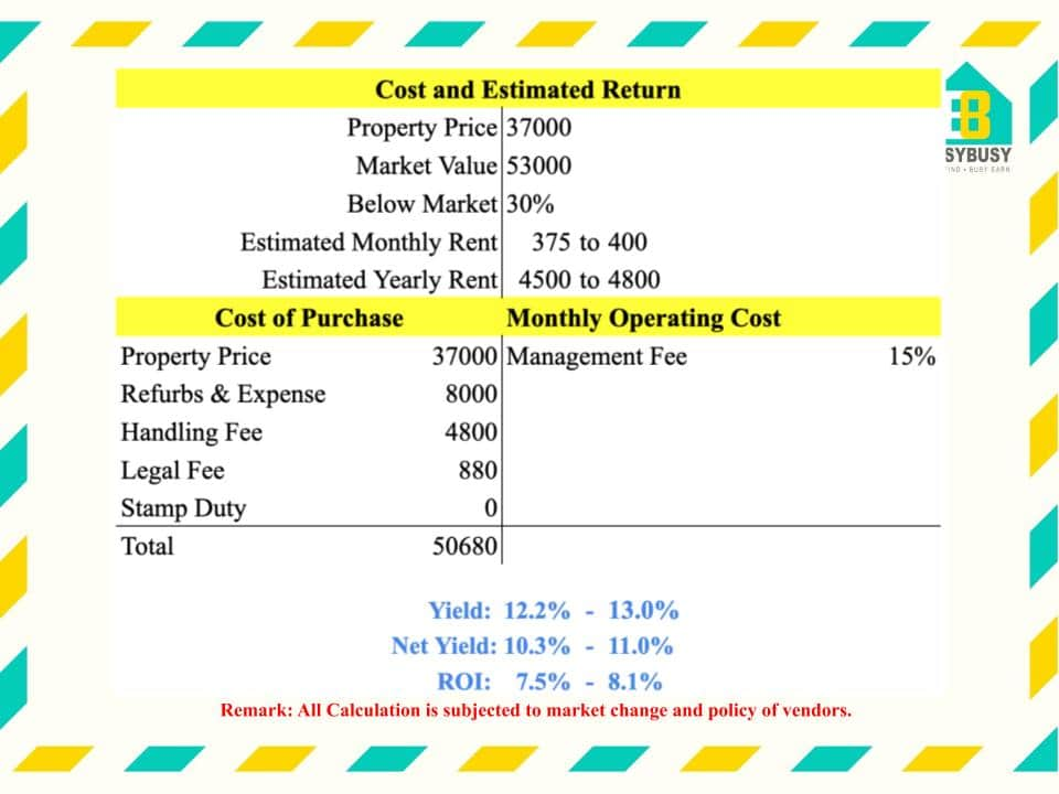 20201211-2 | Cost & Estimated Return of UK Property Investment | JiaYu
