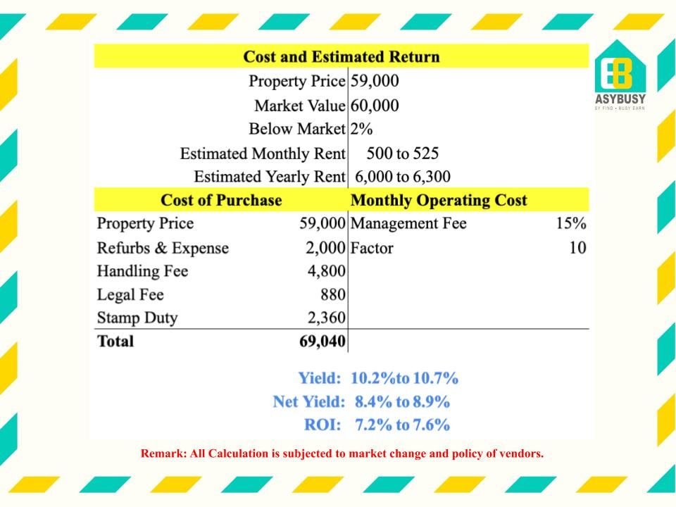 20201217 | Cost & Estimated Return of UK Property Investment | JiaYu