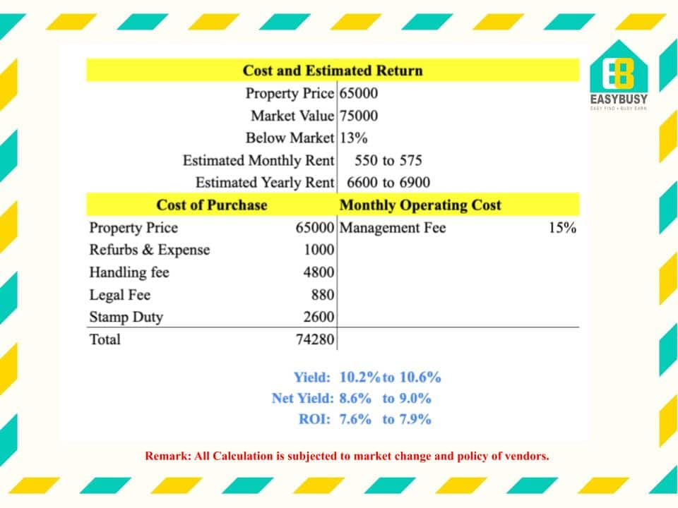 20201218   Cost & Estimated Return of UK Property Investment   JiaYu