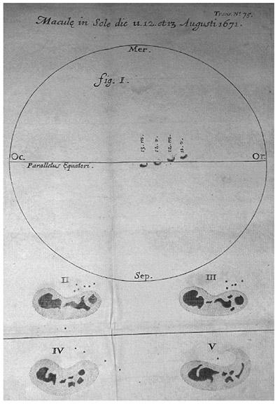 Desenho histórico de manchas solares, 1671, maunder o mínimo, atividade solar, Usoskin 2015