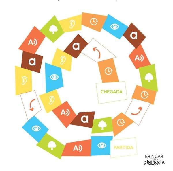 Exemplo de atividade do jogo Brincar com a Dislexia