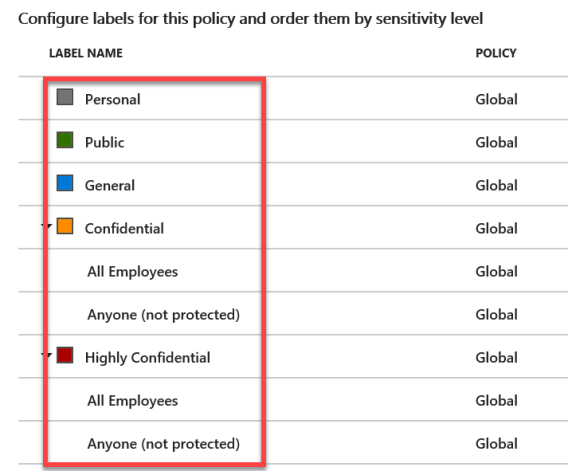 AIP Microsoft Labels