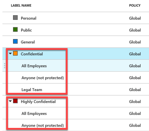 AIP Microsoft Sub-Labels
