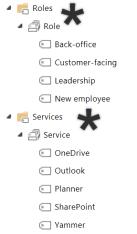 Service Term Set