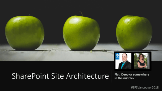 SharePoint Site Architecture