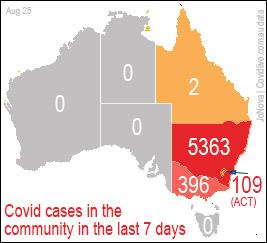 Coronavirus cases in the last week in Australia.