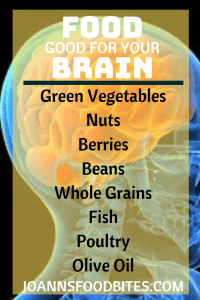 pinterest image of human brain with list of good food