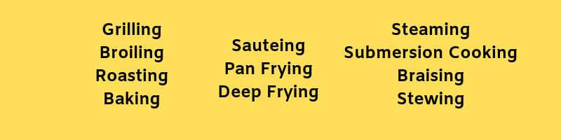 list of cooking methods in black text on a yellow background