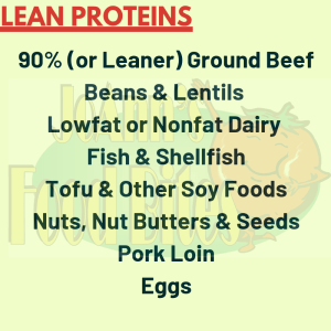 Nutrition of lean proteins for health eating graphic with Joann's food bites logo