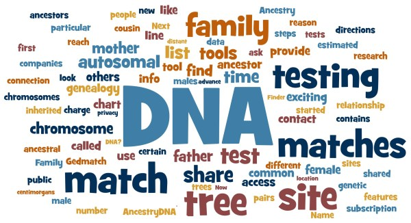 DNA Wordsalad