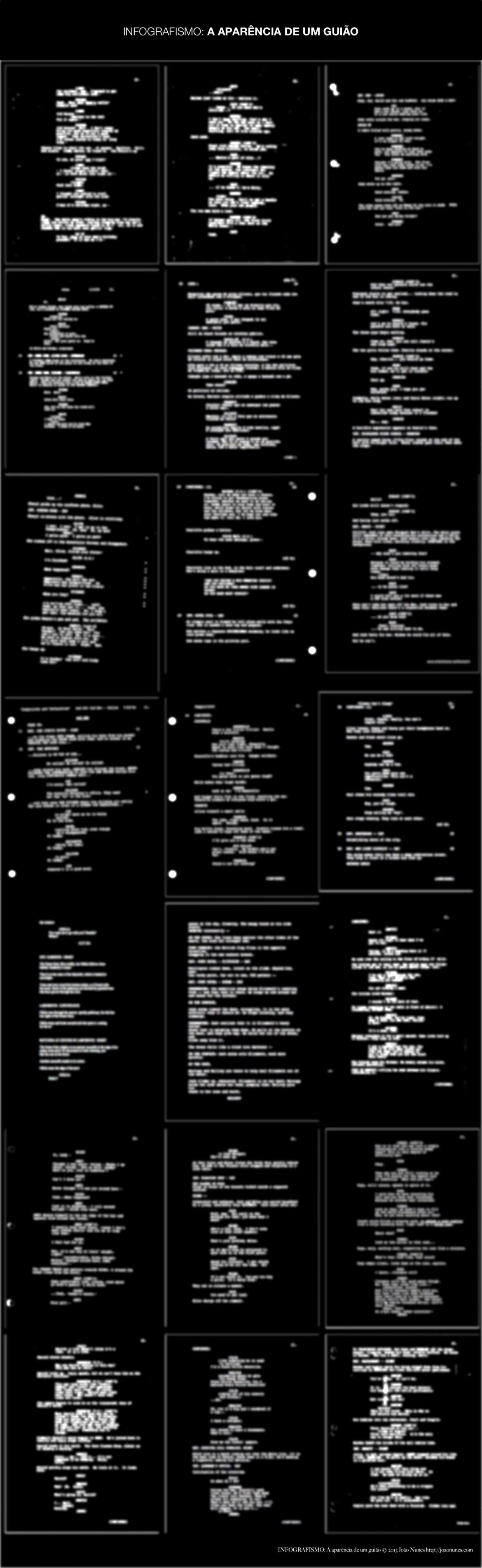 Infografismo-aparencia do guiao