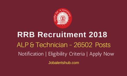 Railway Recruitment Board Assistant Loco Pilot (ALP) & Technician Jobs – 26502 Vacancies   10th/12th/ITI/Diploma/B.Tech   Apply Now