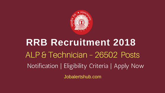 Railway Recruitment Board Assistant Loco Pilot (ALP) & Technician Jobs – 26502 Vacancies | 10th/12th/ITI/Diploma/B.Tech | Apply Now