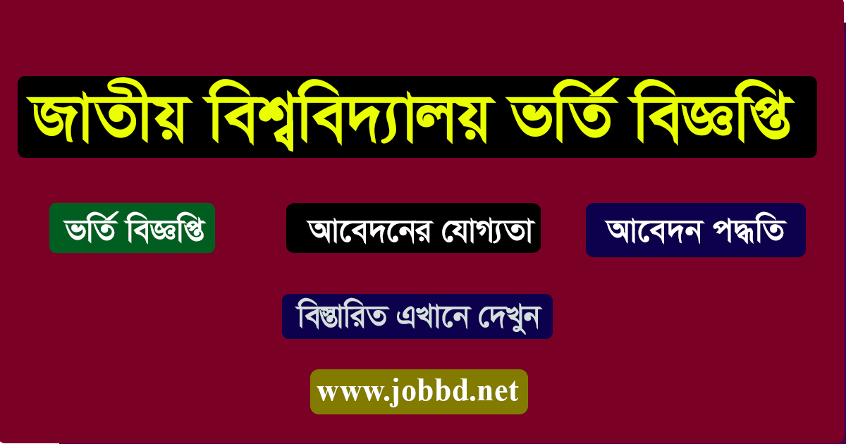 National University Honours Admission Circular 2019-20