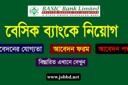 Basic Bank Limited Job Circular 2021 – www.basicbanklimited.com