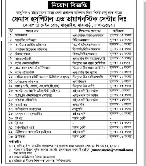 Famous hospital and diagnostic job circular 2016