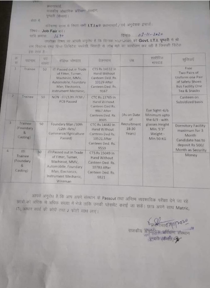 ITI Campus Placement In Govt ITI Pundri Kaithal