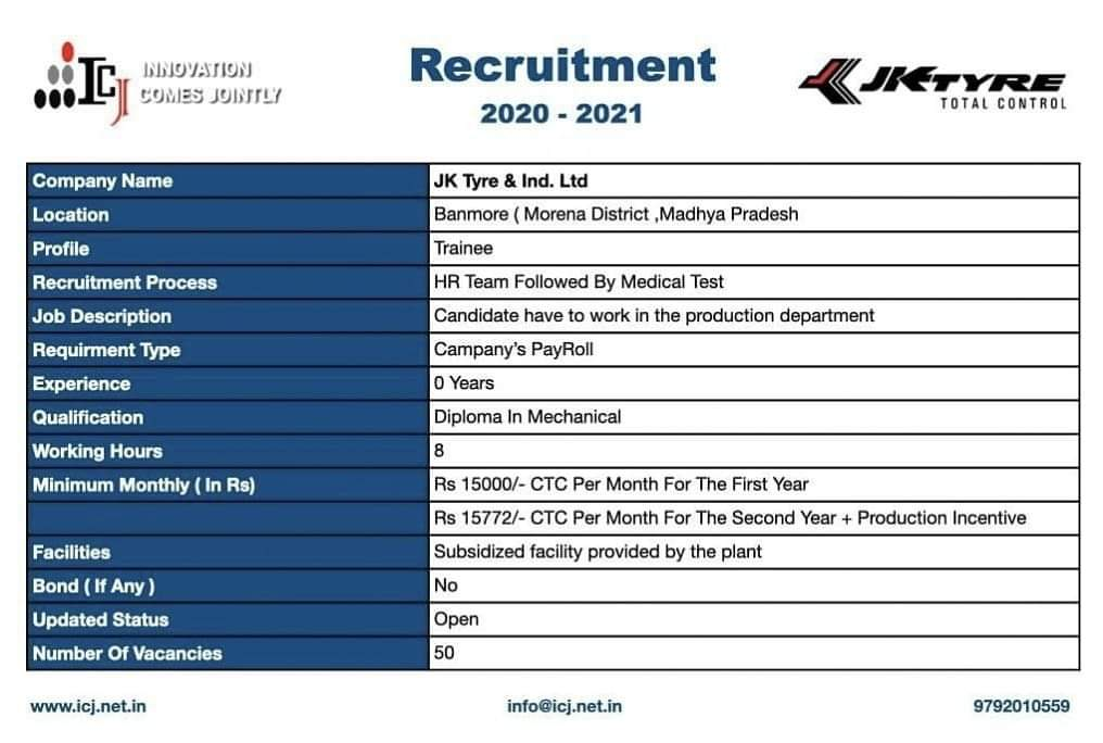 JK Tyre & Ind. Ltd Job Openings For Diploma Candidates