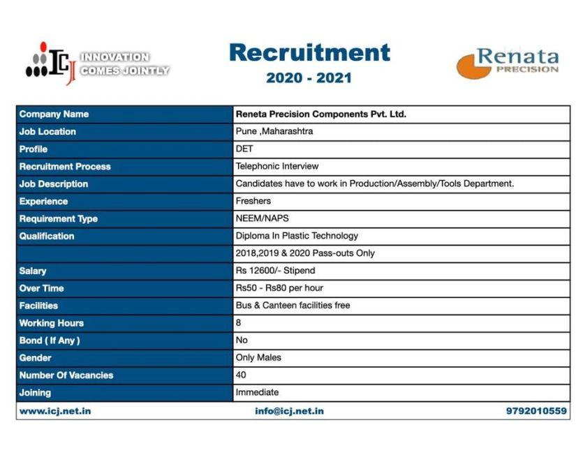 Job Recruitment For Diploma In Plastic Technology