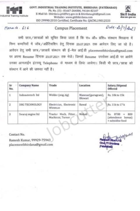 ITI Campus In Govt ITI Bhirdana Fatehabad