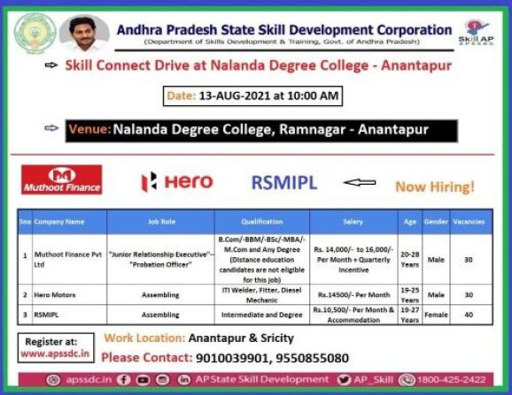 Jobs Recruitments In Nalanda Degree College, Ramnagar, Anantapur