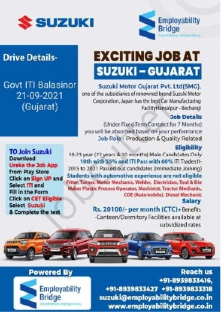 Campus Placement Drive In Govt ITI Balasinor 2021