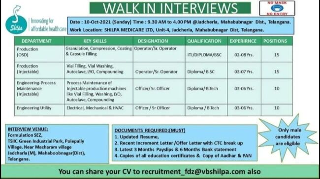 Shilpa Medicare Limited