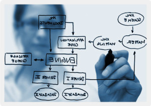 Database Developer job description, duties, tasks, and responsibilities