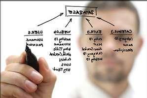 Information Systems Analyst Job Description, Duties, Tasks, And  Responsibilities