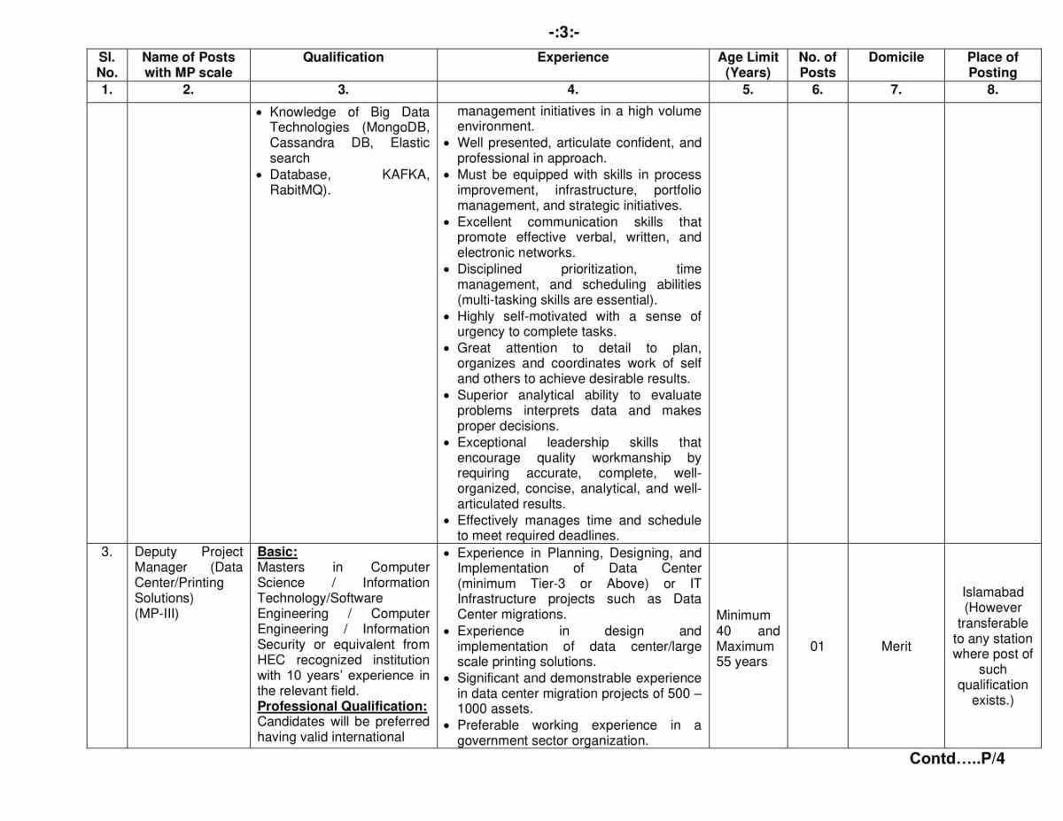 Election Commission of Pakistan ECP Jobs 2021 _ Online Apply For ECP Jobs 2021
