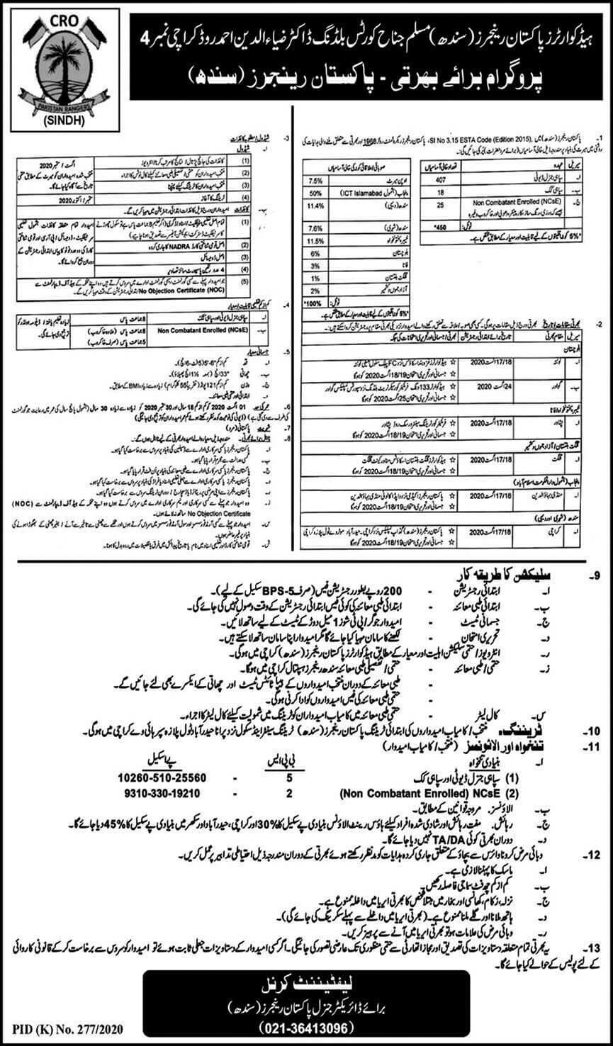 Pakistan Sindh Rangers Jobs 2020 in Karachi Advertisement